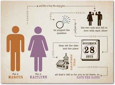 Ideias simples para o Save the Date